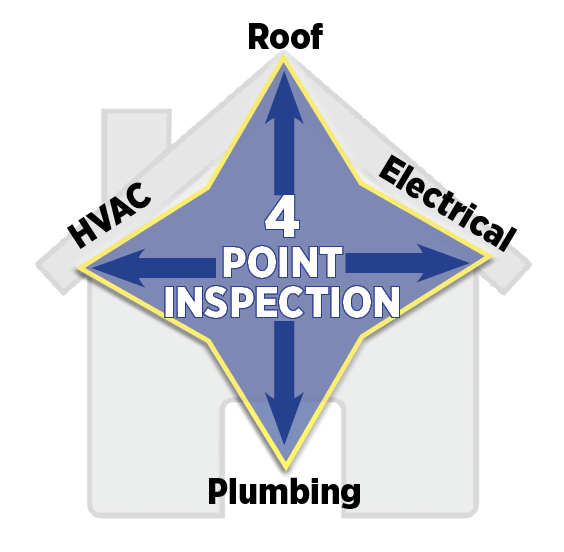 Four Point Inspection, Gulf Coast Inspections